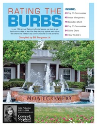 online magazine - Rating the Burbs 2018